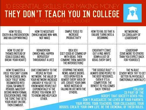 Habilidades que todos necesitamos y que el colegio y la universidad no enseñan
