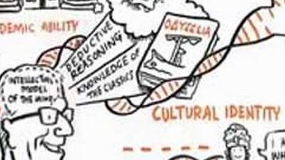Cambio de paradigmas de la educación por Ken Robinson